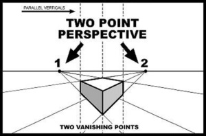 Chapter 1_Figure_10_two point perspective projection