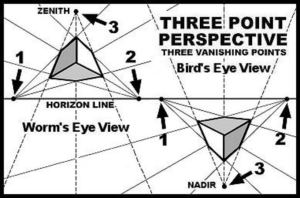 Chapter 1_Figure_11_three point perspective projection