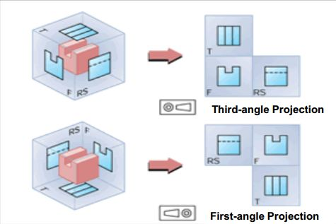 Chapter 1_Figure_5_first and third angle projections