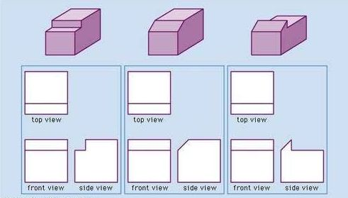 Chapter 1_Figure_7_oblique projection with orthographic views.jpg