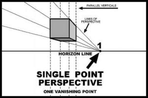 Chapter 1_Figure_9_one point perspective projection