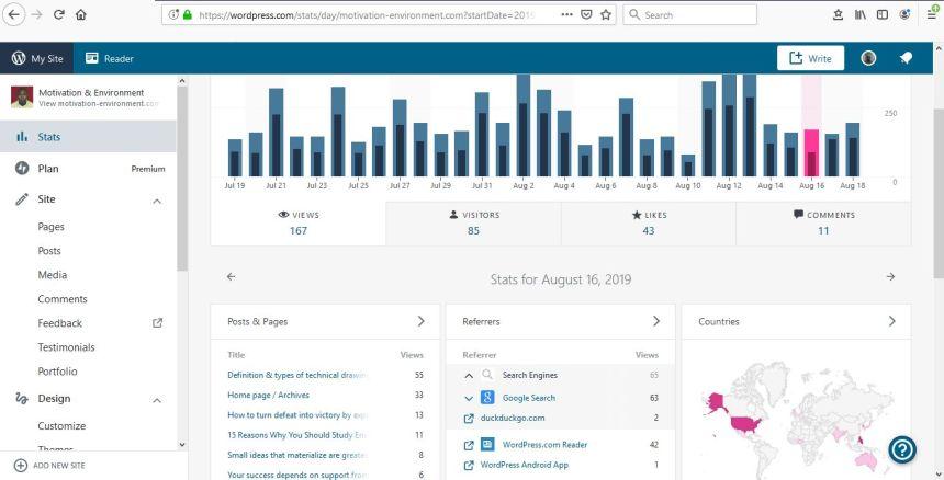 Screenshot 1_average between 30 and 60 Google views per day